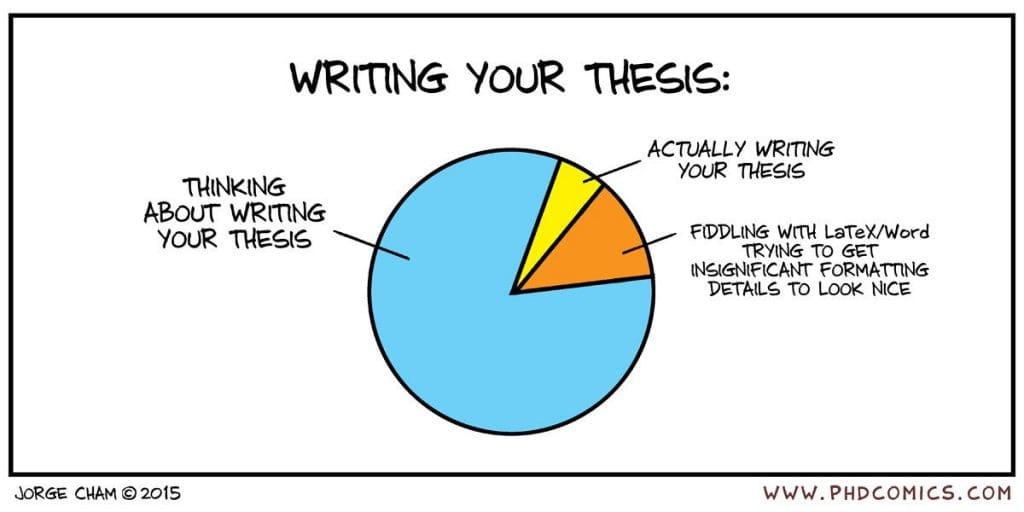 Buy thesis paper